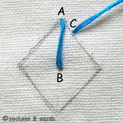 diamond eyelet stitch: fig 1