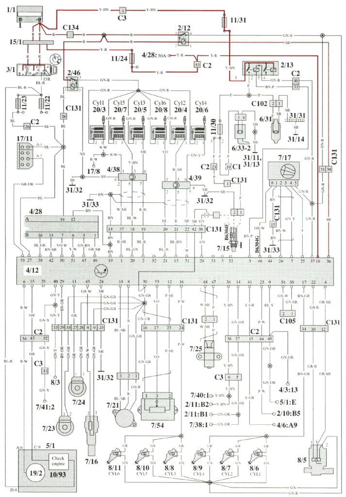 Volvo Wiring Diagrams Xc90 Z, Volvo 850 Wiring Diagram