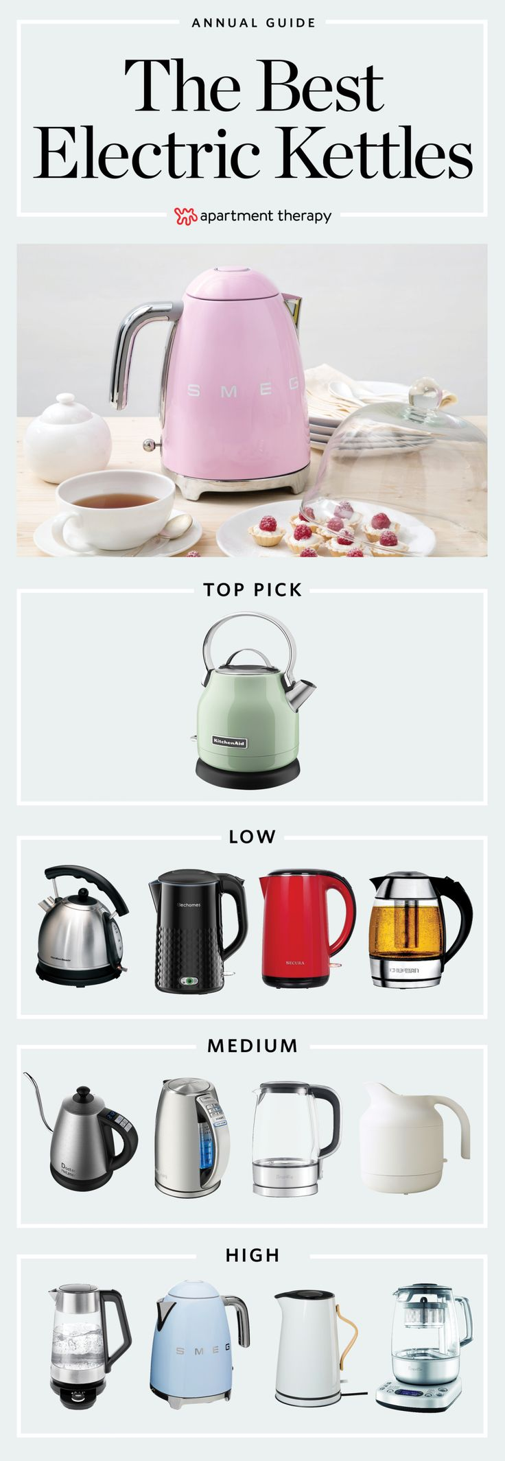 The Best Electric Kettles | Both speedier and safer than heating water in the microwave or on the stovetop, an electric kettle that's attractive enough to leave out on the counter may just become your most reached-for kitchen appliance. Our top pick this year was the KitchenAid Electric Kettle.
