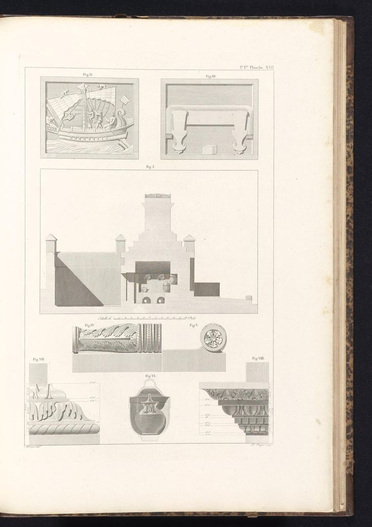 Les ruines de Pompéi Volume I
