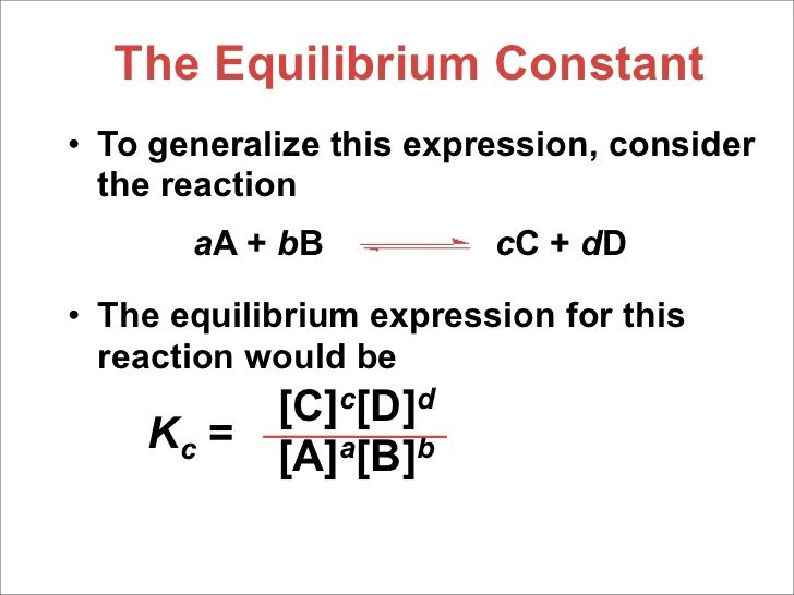 K = The Equilibrium Constant. [A] = Molarity of A in the