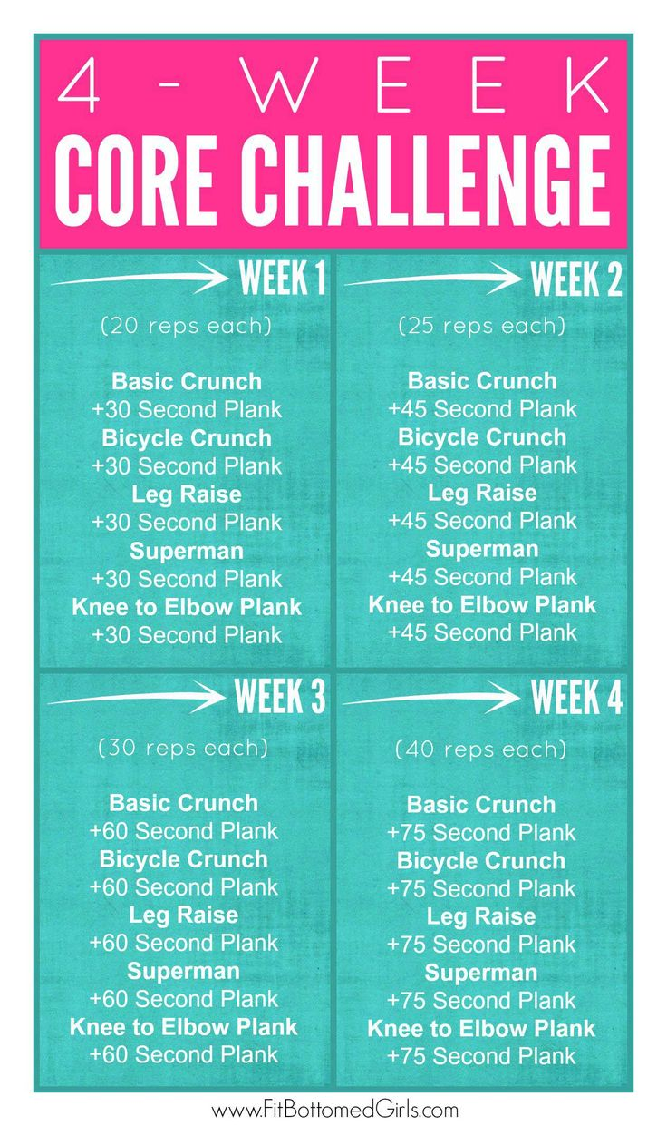 I actually know how to do all of these... 4 weeks to better abs isn't that long, and this seems like a really straight-forward routine.