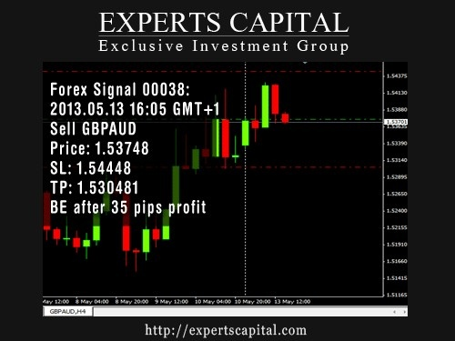Forex Signal 00038: 2013.05.13 16:05 GMT+1 Sell GBPAUD Price: 1.53748 SL: 1.54448 TP: 1.530481 BE after 35 pips profit
