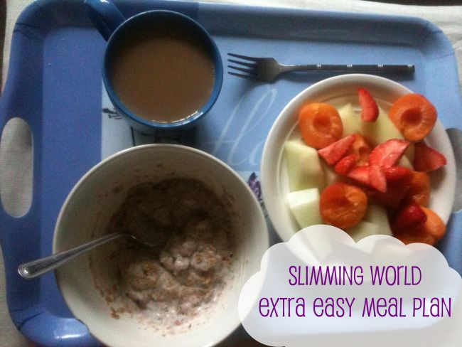 Slimming world extra easy plan - loads of meal plans here