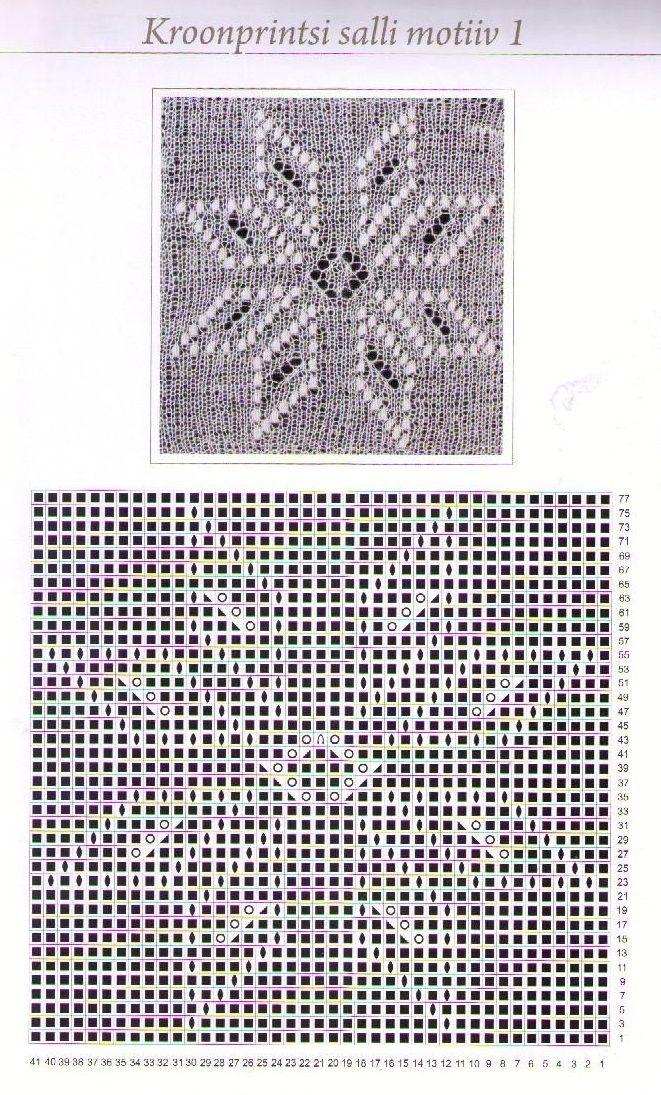 Estonian lace, Crown Prince motif pattern/chart ~~ Haapsalu sall - вязанная реликвия эстонские шали