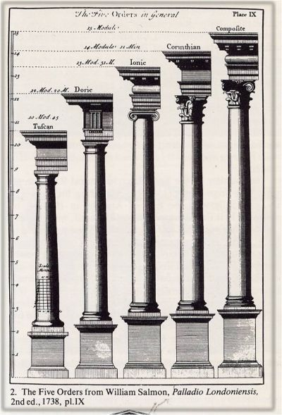 A major phase of Neo-Classicism was the Greek Revival.This movementbegan in the 1750s but did not reach its peak until the 1820s.