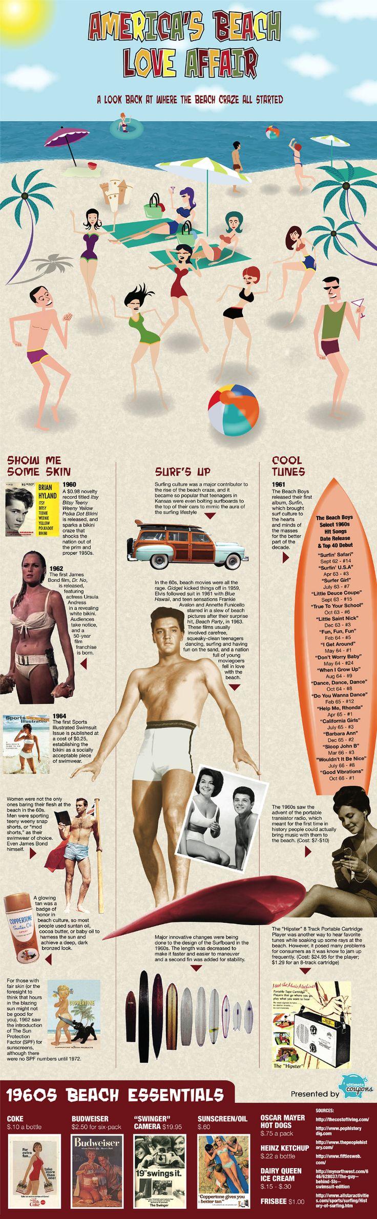 Beach Love Affair Infographic, Beach Boys, the 60's and a list of 37 beachy phrases