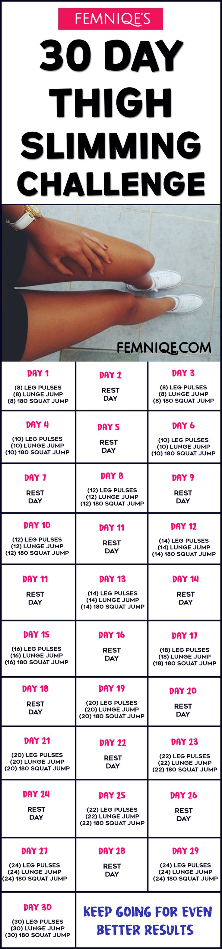 30 Day Thigh Slimming Challenge - If you want to know How To Lose Thigh Fat in 1 month then you should do this challenge- In this guide you will get the exact steps with targeted thigh workouts that w