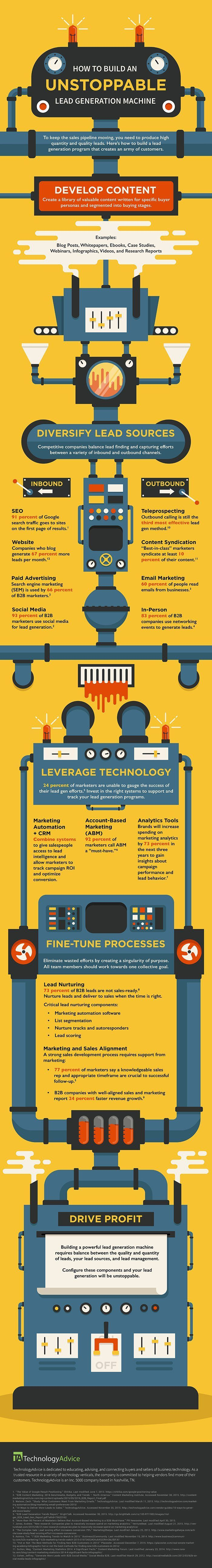 Generate More Leads Infographic