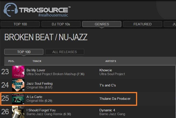 BROKEN BEAT / NU-JAZZ  #25 A La Carte (Original Mix) (6:29) - Thulane Da Producer  Download Link: http://www.traxsource.com/track/2250008/a-la-carte-original-mix