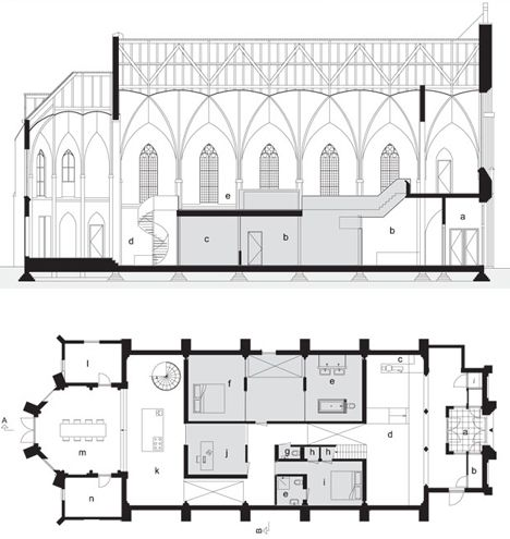 church house plan section