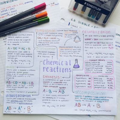 tudiouhs: chem mind map + bullet journal spread from yesterday
