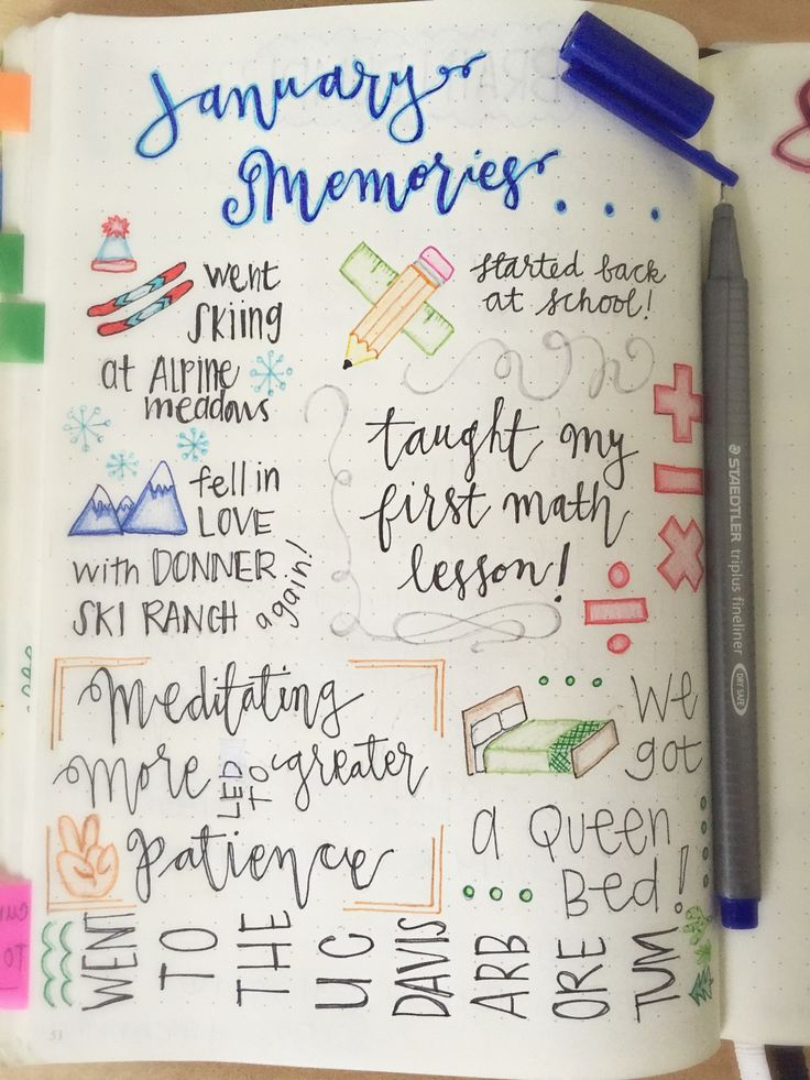 Love the idea of having a page to focus on the good things each month