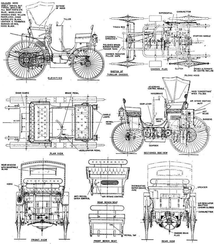 Old Fashioned Race Car Blueprints Elaboration - Schematic Diagram ...