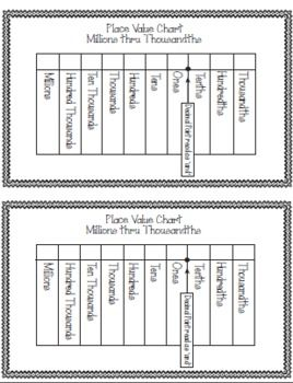 Place Value Chart with Decimals this I could use for math journals