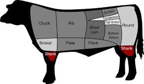 """Résultat de recherche d'images pour """"shank cross cut"""""""