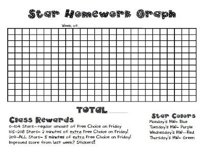 3rd Grade Thoughts: Universal Homework Model: Star Homework.  Would be a nice alternative to always having to track down worksheets.