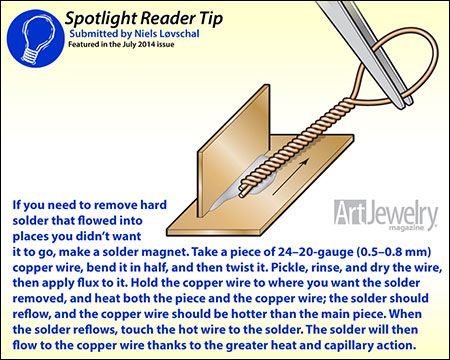 A tip by Art Jewelry Magazine for cleaning up solder.