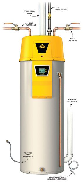 Choosing a new water heater for Pex hot water heating system