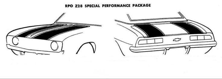 Z28 Stripes Source: 1969 Chevrolet Price Schedule