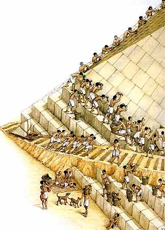 an introduction to the construction of egyptian pyramids Key aspects of pyramid construction from quarry to this is why great pyramids of giza egypt were not tombs lost ancient human civilization.