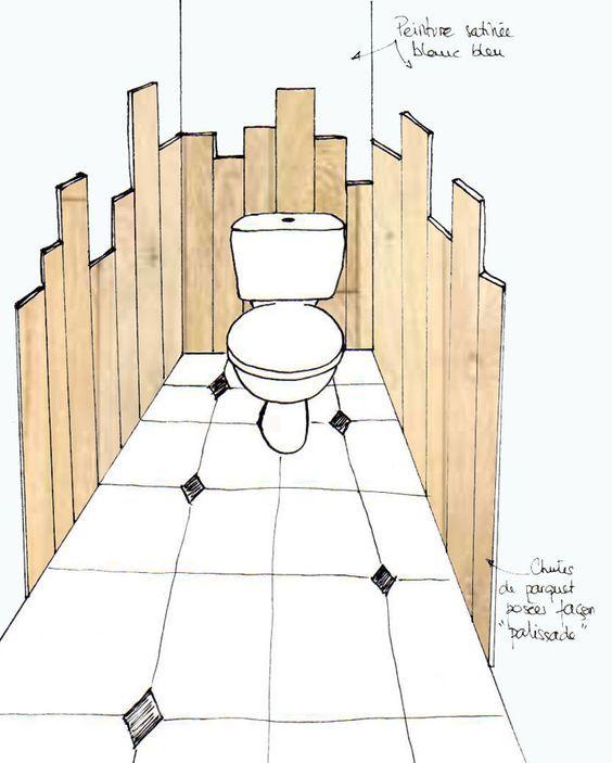 Pose de chutes de parquet dans un WC