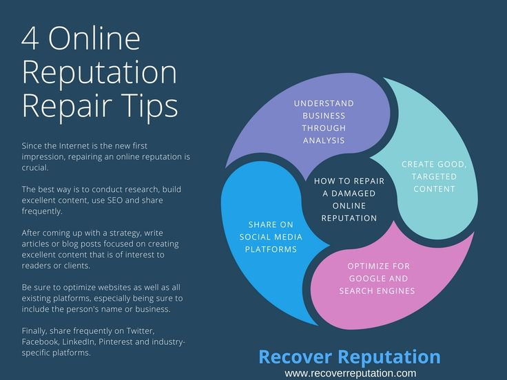 Use These Four Simple Online Reputation Management Tips if You Want to Repair Your Damaged Reputation