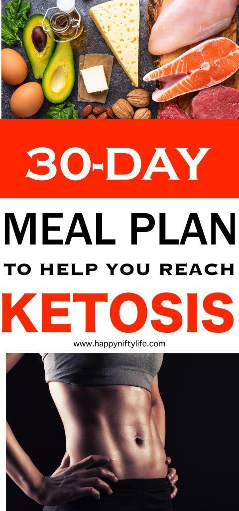 Keto meal planning made easy! Try this meal plan for 30 days to get into fat bur...