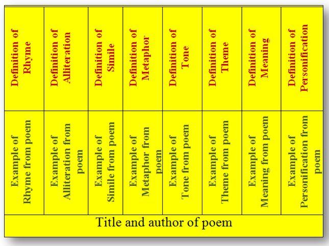 Glossary of Literary Elements and Terms   mendomundo Amazon com