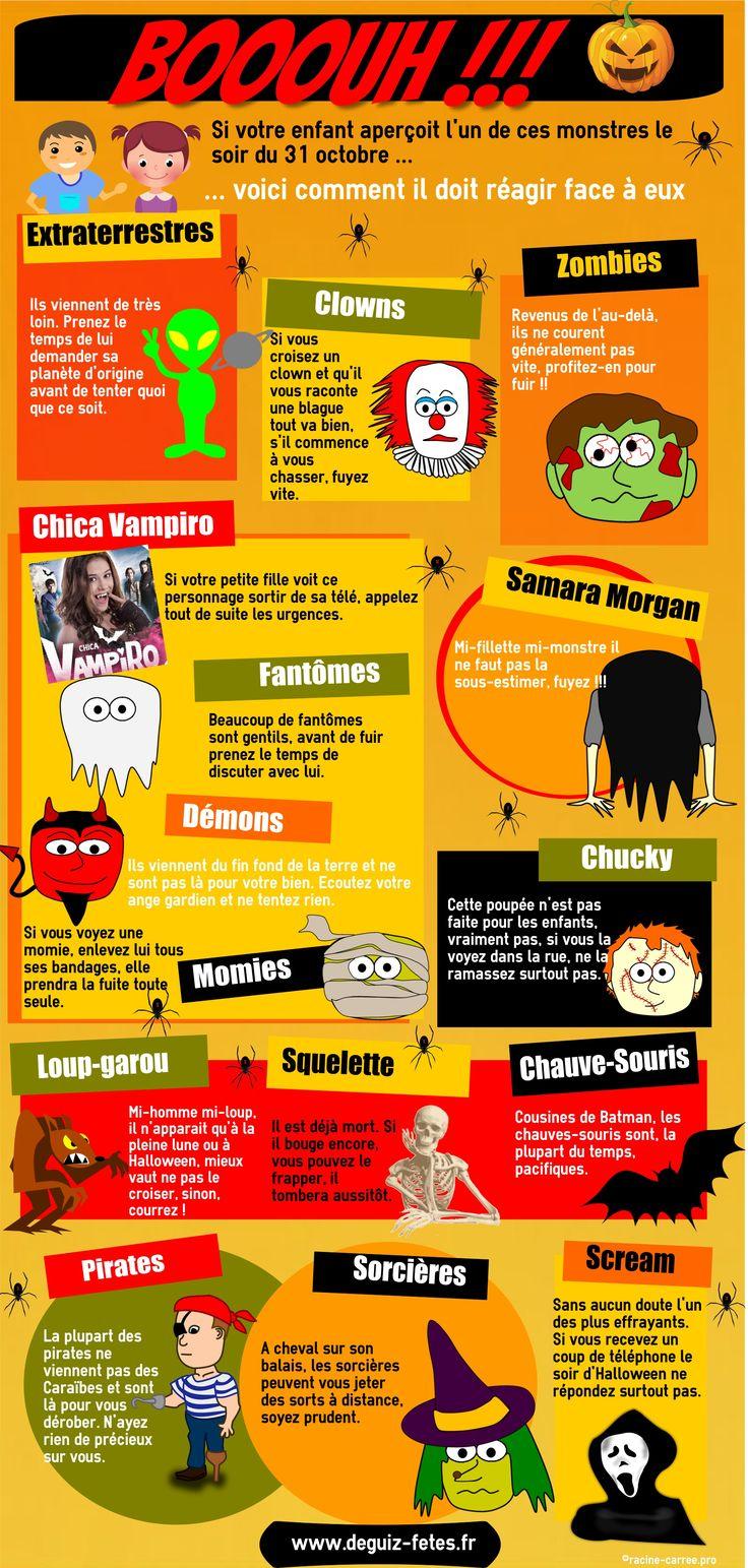 infographie halloween déguiz fêtes