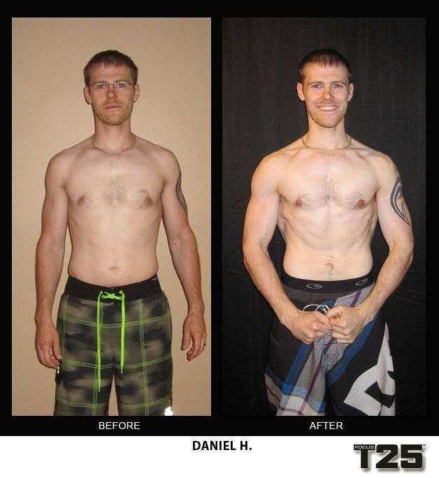 T25 Alpha Results | www.imgkid.com - The Image Kid Has It!