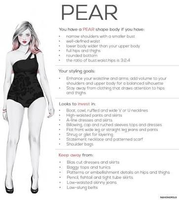 Image result for skinny jeans pear shape