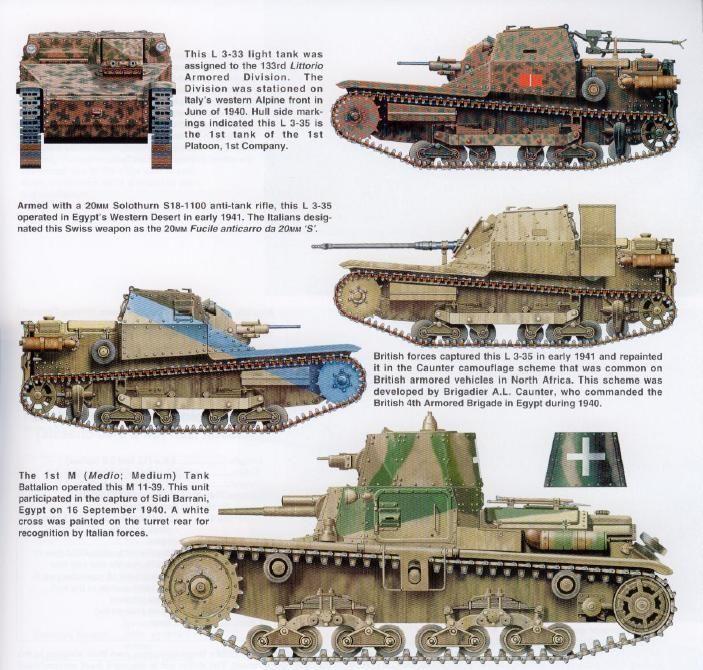 Carri armati leggeri, in Nord Africa, del Regio Esercito.
