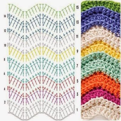 534 best c ripple chevron v stitch wellen hkeln muster images on interesting ideas for decor blanket crochet chartcrochet ripplechevron ccuart Image collections