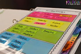 Miss DeCarbo: A Glance Into My Guided Reading Binder!