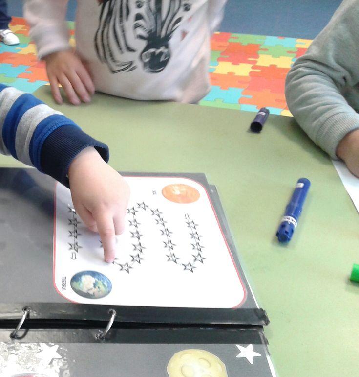 Hola a todos,  en clase hemos comenzado un nuevo proyecto del espacio.  Para enseñarles, estoy utilizando vídeos, poesías, canciones, ... y ...