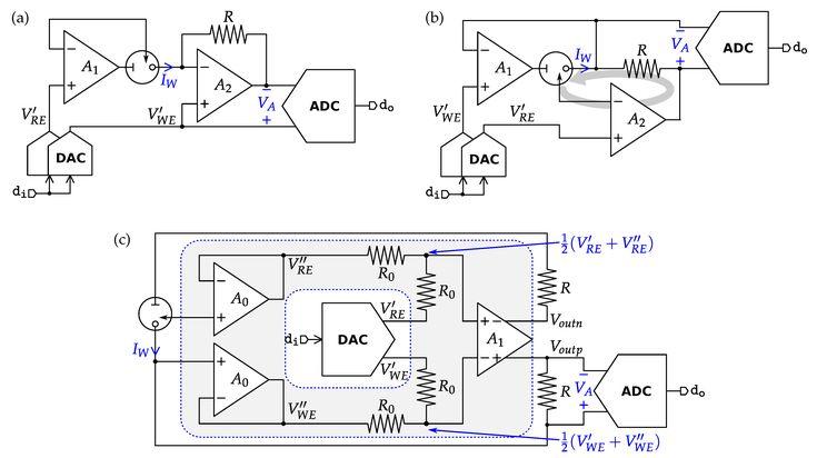 Unique Circuits Diagram #diagram #wiringdiagram #