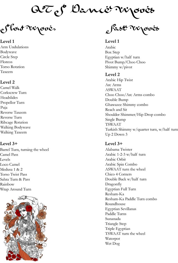 ATS Dance Moves List - American Tribal Style - Created by Chakra Shimmy