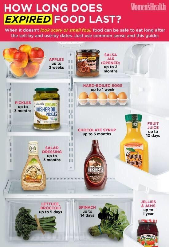 1000+ ideas about Expired Food on Pinterest | Harvest Food Bank ...