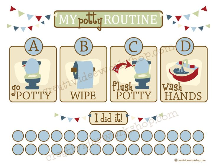 how to make a potty chart with stickers