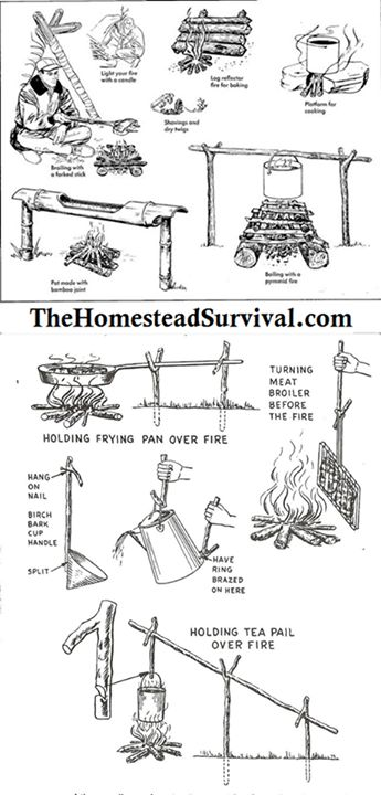 How To Build A Fire & Cook Over It...from a 1955 training