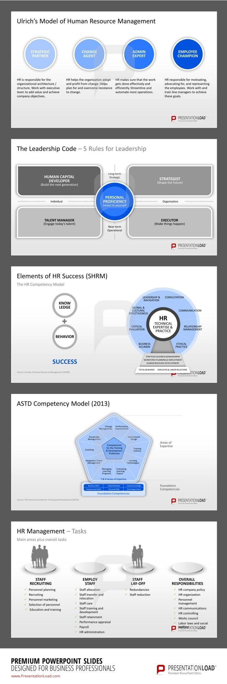 Human resources change powerpoint presentation