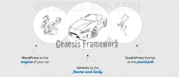 Genesis Framework eigenes Template und Theme... Genesis Framework soll auf meiner Seite in Zukunft für mehr Flexibilität sorgen. Die letzten 4 Tage habe ich viel gelesen, ich wollte auf keinen Fall ein Risiko eingehen, denn bei Genesis handelt es sich um ein Framework und das heisst, dass noch eine Theme zusätzlich gekauft oder erstellt werden muss.