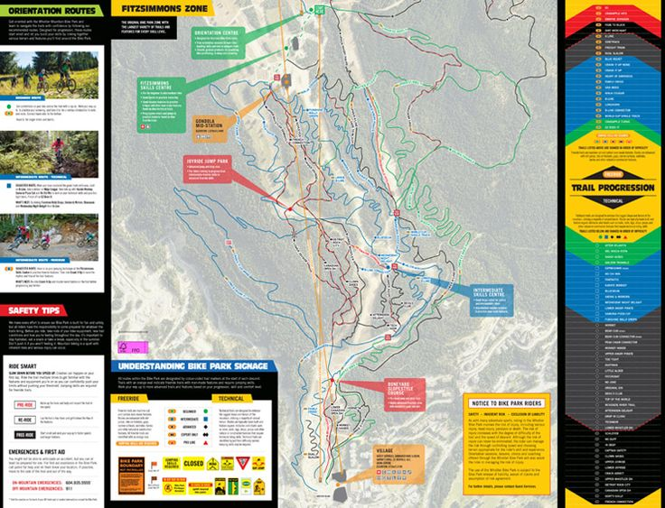 Whistler Mountain Bike Park Fitzsimmons Zone Trail Map 2016 Canada West C