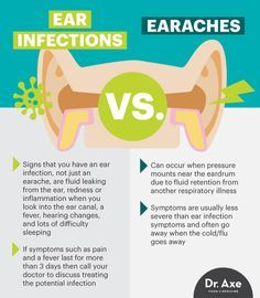 Ear infections vs. earaches - Dr. Axe http://www.draxe.com #health #holistic #natural