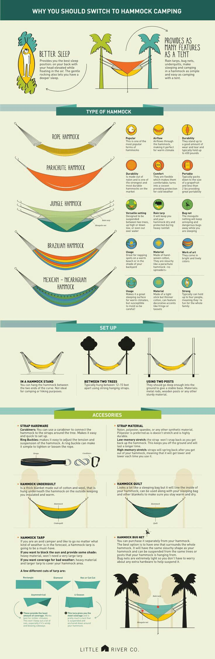 infographic   why switch to hammock camping  tech week life  71 best camping   hammock camping images on pinterest   camping      rh   pinterest