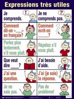 expressions très utiles  @Karen Jacot Darling Space & Stuff Blog Sherman - had to pin this since its french :)