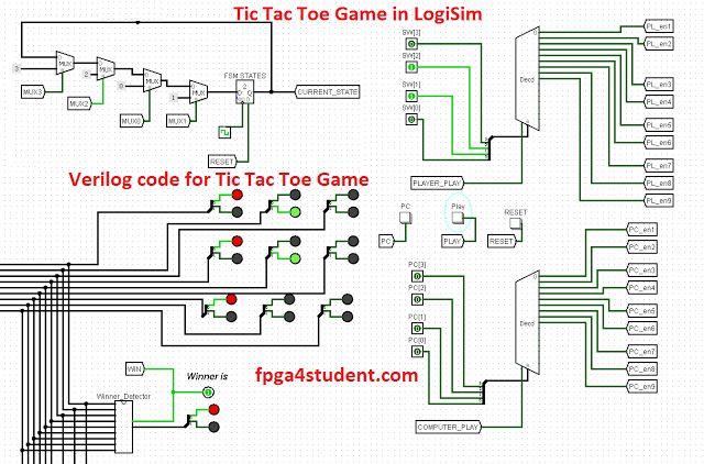 Pin on Tic Tac Toe Game in Logicsim