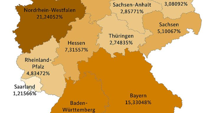 Focus.de - Diese Grafik zeigt, welches Bundesland am meisten Flüchtlinge aufnehmen muss - Deutschland