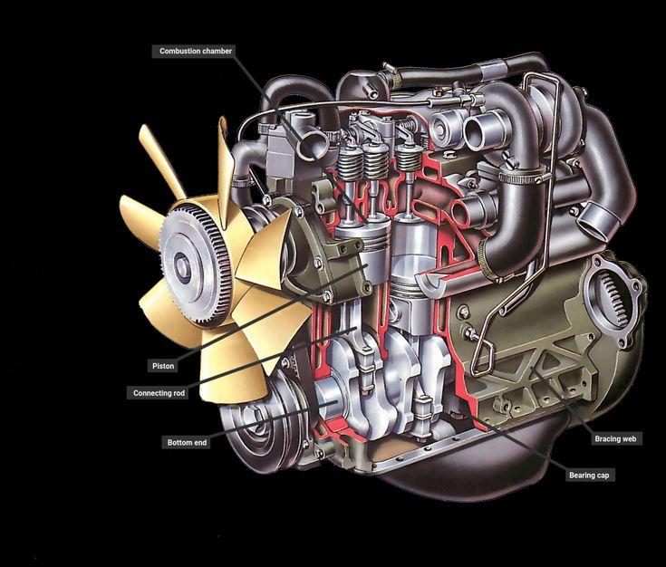 Diesel Engine Parts Diagram And Function Pdf Di 2020